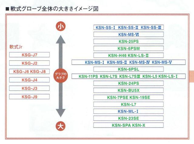 KSNサイズ